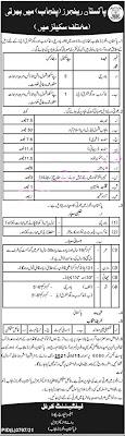 Pakistan Rangers Jobs 2021