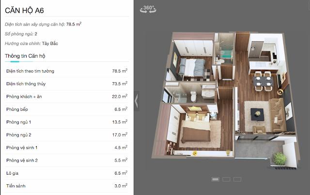 Thiết kế căn hộ A6 chung cư The Legend