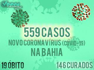 Bahia registra 559 casos de Covid-19