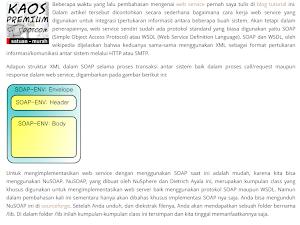 Cara PHP Menggunakan SOAP Untuk Mengirim dan Menerima Data