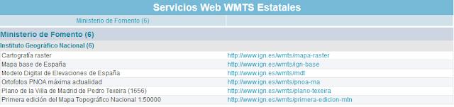 Servicios WMTS de la IDEE