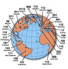 مفاتيح رقم دليل هاتف دول العالم أرقام رمز الهاتف الدولي