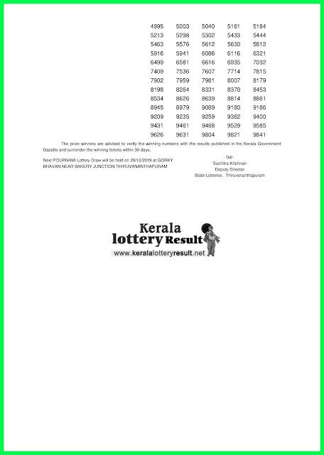 Kerala Lottery Result 22-12-2019 Pournami RN-423 (keralalotteryresult.net)-page--