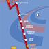 Atenção: Trecho da BA-052 entre Baixa Grande e Mundo Novo está em fase de restauração, com máquinas na pista