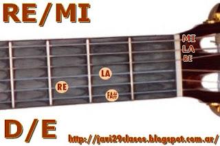 acorde guitarra chord (RE con bajo en MI)