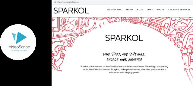 desain powerpoint dengan sparkol
