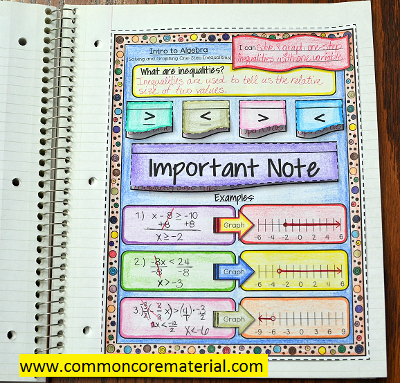 Algebra math interactive notebook