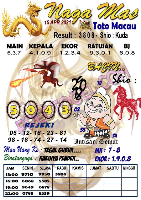 Prediksi Nagamas Toto Macau Kamis 15 April 2021
