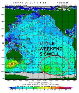 Nws surf forecast san diego