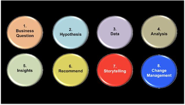 Технологические решения в области people analytics