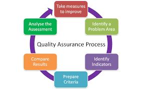 Quality Assurance (Q&A) Siskeudes Versi 2.0 PMDN 20 Tahun 2018