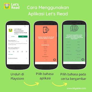 panduan aplikasi lets read