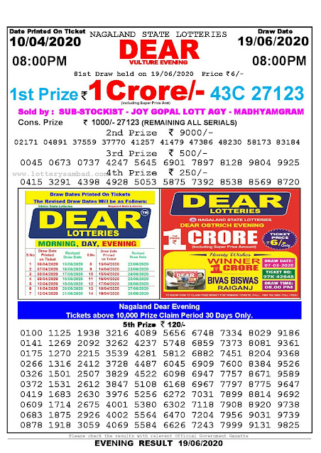Nagaland State Lottery Sambad 10-04-2020 Today Result 8 PM