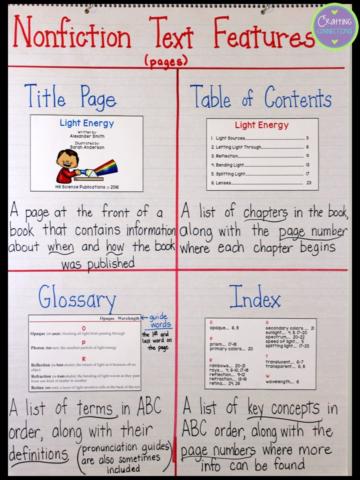 Declarative image pertaining to printable nonfiction articles with text features