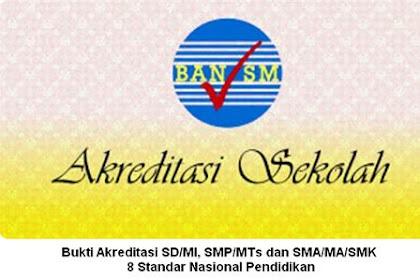 Bukti Fisik Akreditasi 2020 Pakai Instrumen Baru, 8 Standar SD/MI. SMP/MTs & SMA/MA