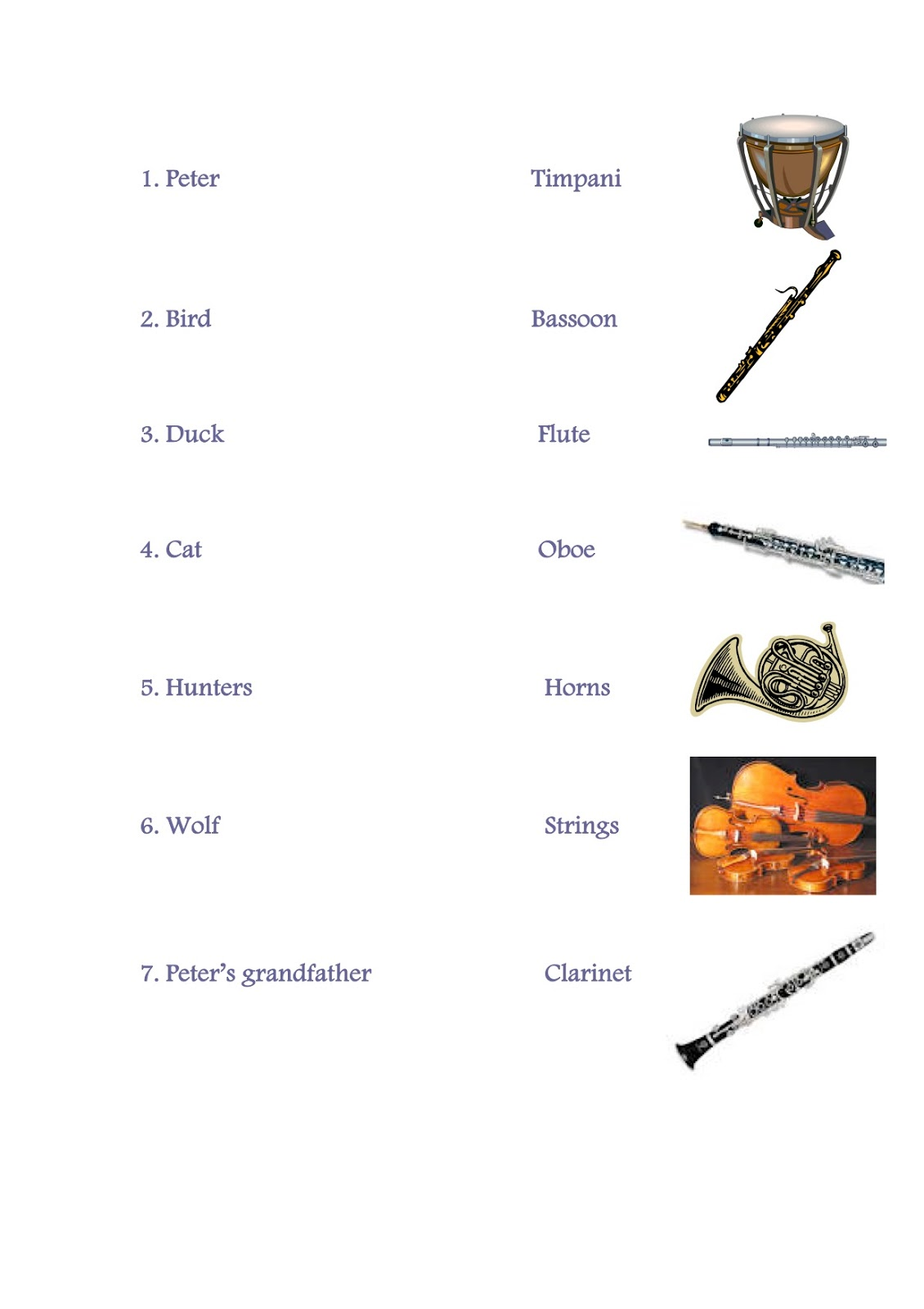 Mrs G S Music Blog Autumn 2 Instruments Of The Orchestra