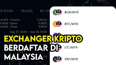 Exchanger Crypto Sah Berdaftar Security Malaysia