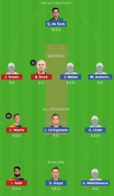 CTB vs NMG dream 11 team | NMG vs CTB