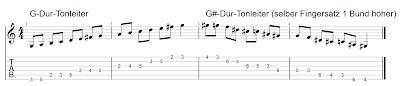 G-Dur Tonleiter
