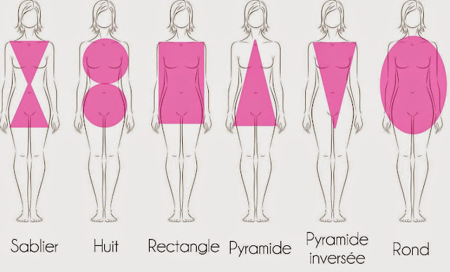 FashionDRA | How To : Choose the perfect dress for your shape