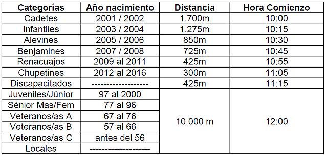 Resultado de imagen de carrera popular de aranjuez 2016