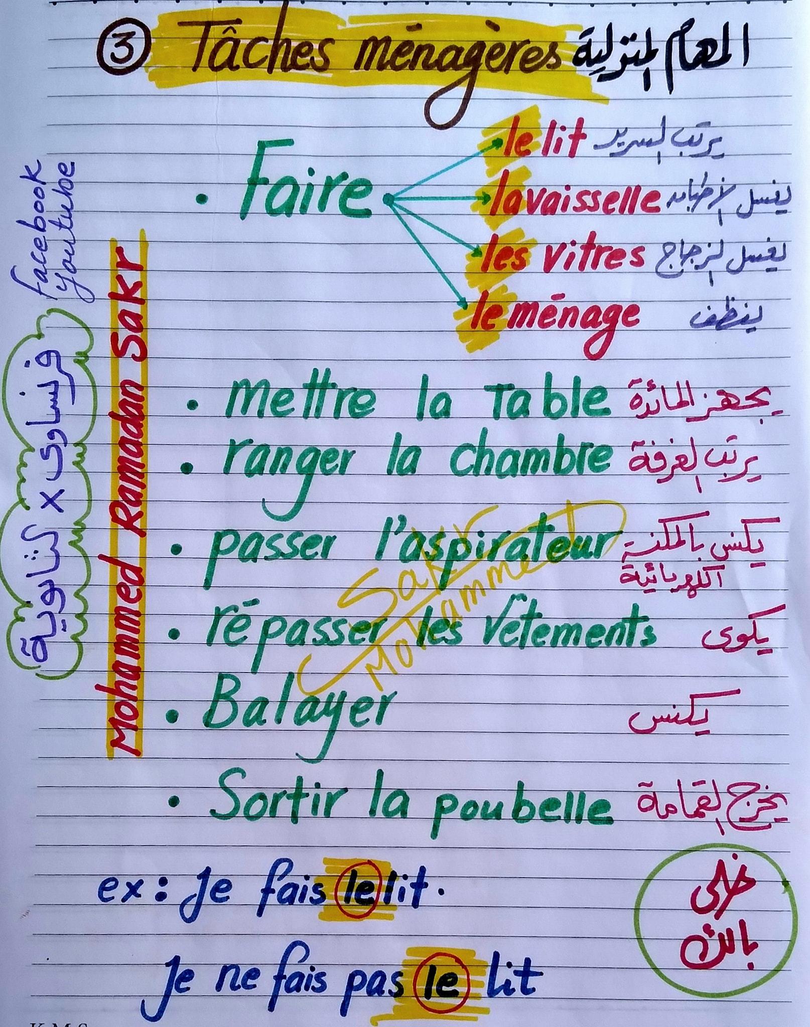 مراجعة لغة فرنسية للصف الثانى الثانوى ترم ثاني مسيو محمد رمضان 3