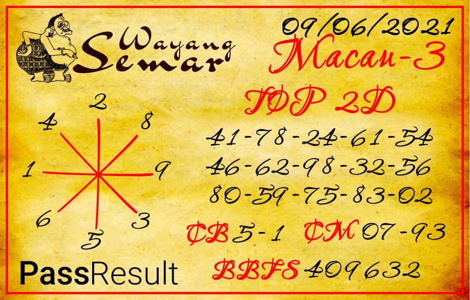 Wayang Semar - Bocoran Togel Toto Macau P3
