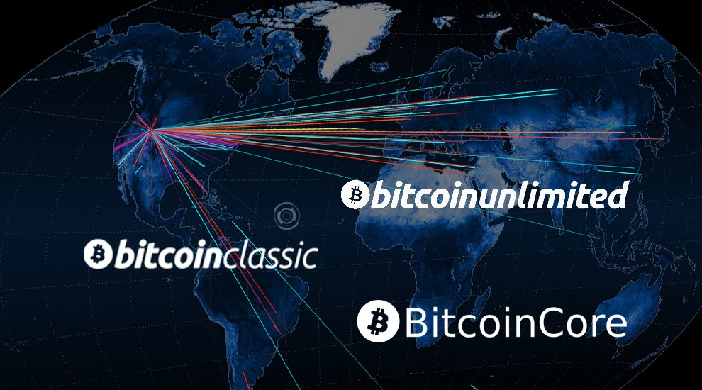 Core bitcoin unlimited hardfork