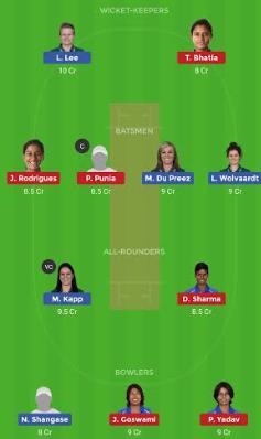 IN-W vs SA-W dream11 team | SA-W vs IN-W