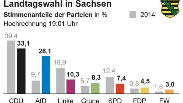 Merkel praranda valdžią Vokietijoje, bet primeta nepopuliarią vyrausybę Italijai