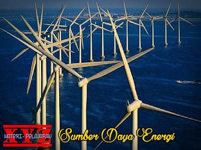 Sumber Daya Alam, Sumber Daya Alam Energi, Minyak Bumi, Gas Bumi, Batu Bara, Sumber Daya Alam yang Bisa Diperbaharui, Sumber Daya Alam yang Tidak Bisa Diperbaharui.