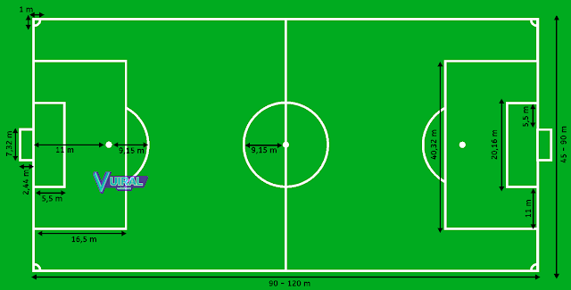 Gambar Lapangan Sepak Bola Beserta Ukurannya