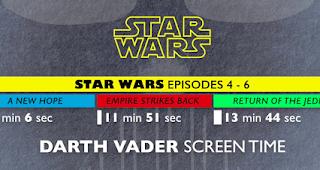 Die kinematographischen Tricks um Darth Vader in guten 30 Minuten in unsere aller Gedächtnis zu brennen   What Made Darth Vader Visually Iconic