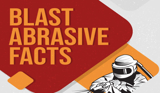 Blast Abrasives Facts #infographic