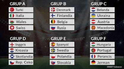 Jadwal EURO 2020 Lengkap Tahun 2021