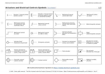 Actuators and Electrical Controls Symbols