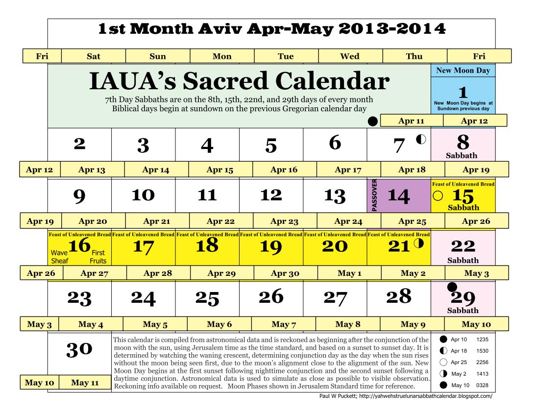 Biblical Calendar.Iaua S True Lunar Solar Sabbath Calendar 1st Month Aviv Apr May