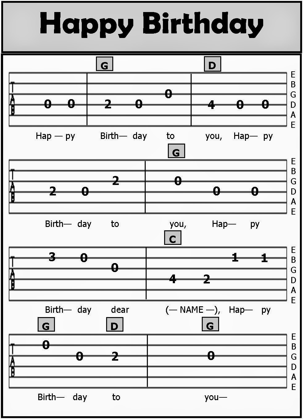 Easy Happy Birthday Chords And Melody Free Guitar Lesson From