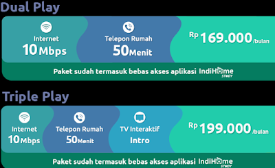 berapa fup indihome learning from home