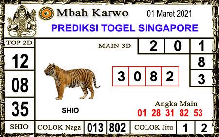 Prediksi Mbah Karwo Singapura 45 Senin
