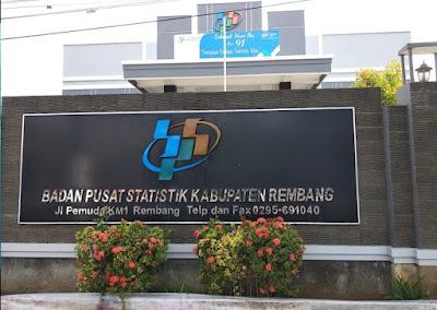 Lowongan Kerja Badan Pusat Statistik Kabupaten Rembang