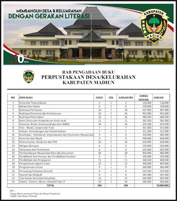 Contoh RAB Pengadaan Buku Perpustakaan Desa Kabupaten Madiun Provinsi Jawa Timur Paket 10 Juta