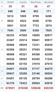 Soi cầu XSMN - Dự đoán lô tô 3 càng - Dàn đề HCM hôm nay - SOICAU188.TOP