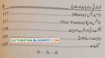 Index of Khud Lazzati Urdu Book