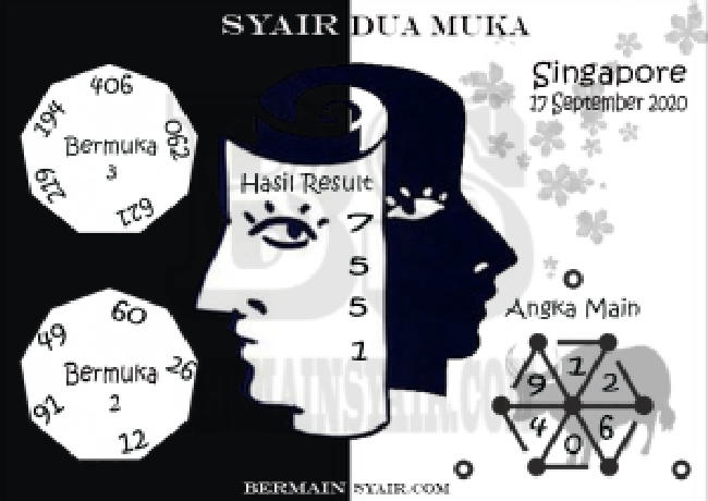 Kode syair Singapore Kamis 17 September 2020 279