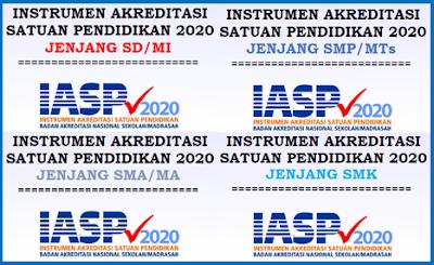 Format IASP Akreditasi Sekolah/Madrasah Tahun 2020