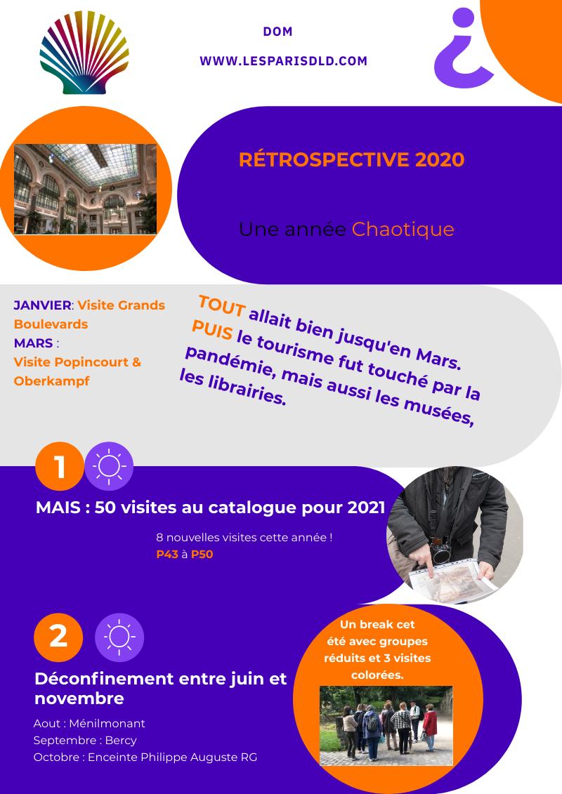 Rétrospective Les Paris DLD 2020