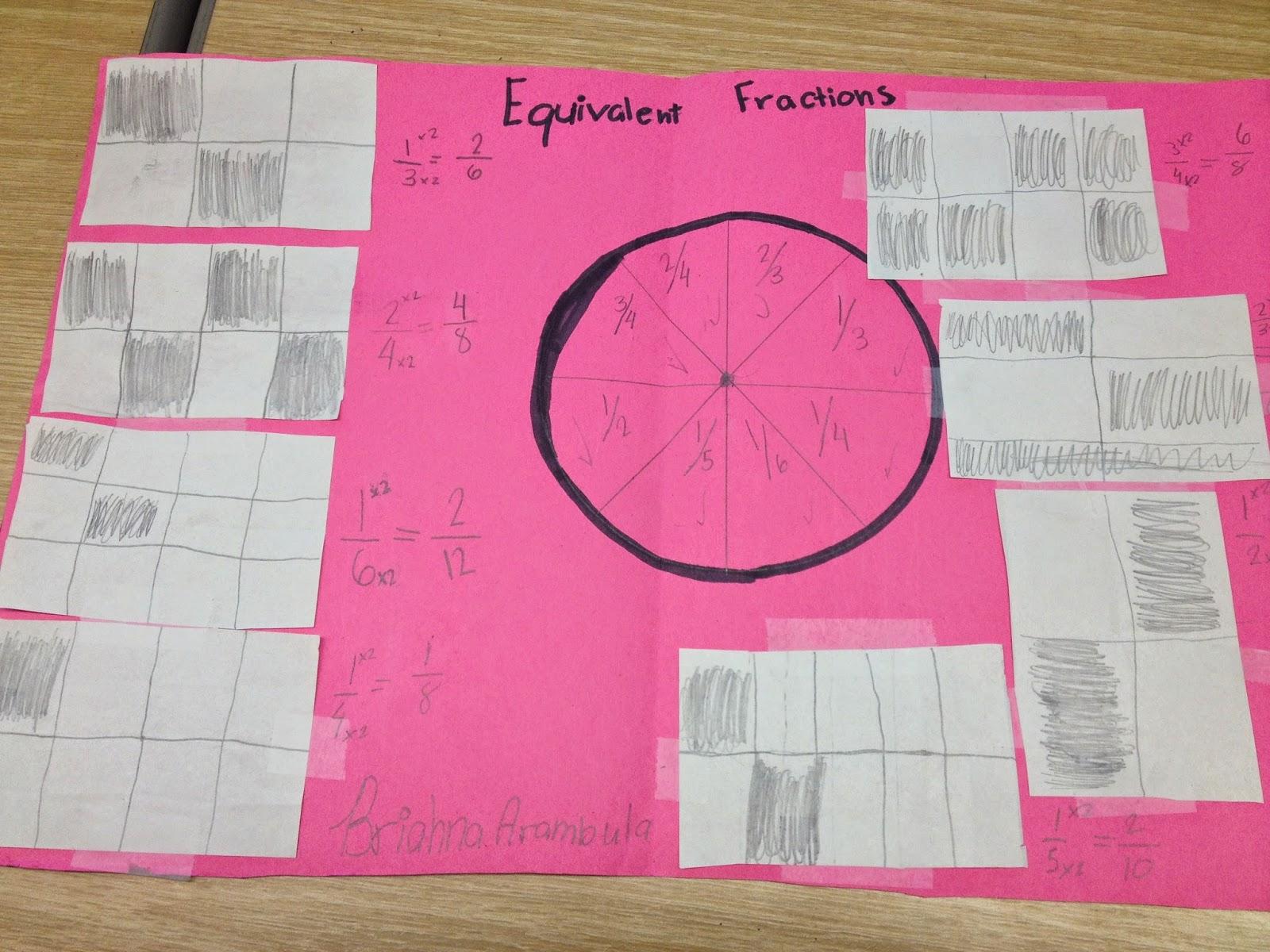 Lisateachr S Classroom Equivalent Fractions Activity