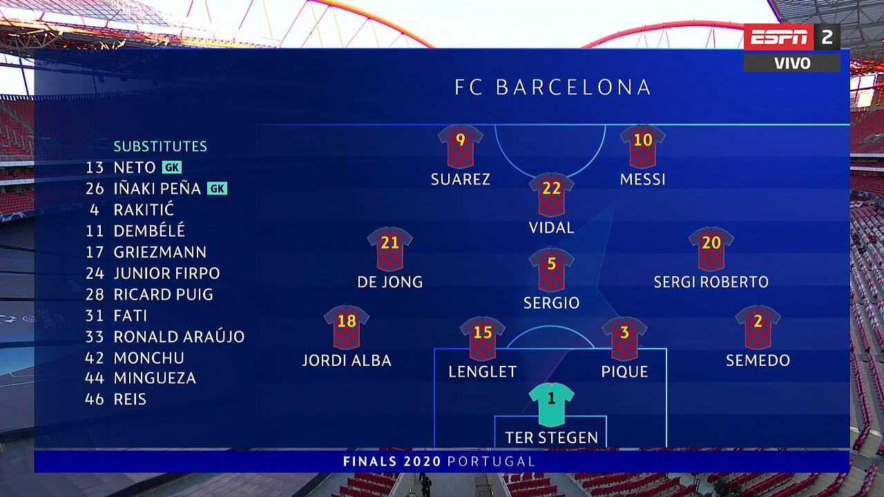 BarcelonavsBayern Münich Cuartos Champions League (2020) 720P WEB-DL Latino