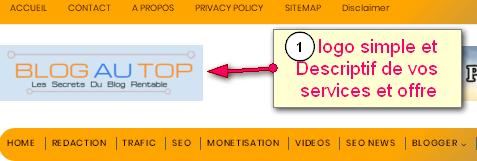 How to optimize a website logo for a good SEO